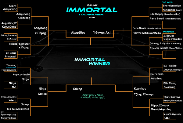 IMMORTAL TOURNAMENT σεμι