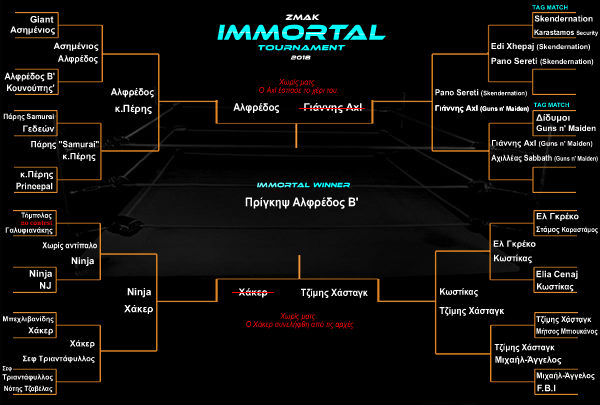 IMMORTAL TOURNAMENT 2019 final results